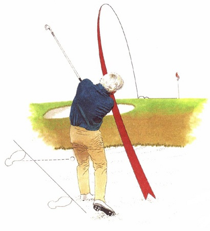 Slicing Long Irons – How to Fix This Common Problem